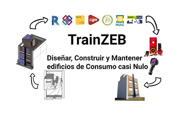 TrainZEB